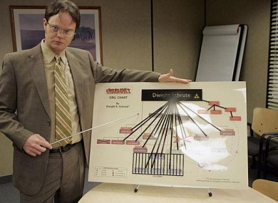 Dwight Shrute explains how to complete your sweepstakes kit in time for the big race.
