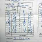 A view of a copy of judge George Hill's scorecards from the Amir Khan v Lamont Peterson bout at the George E Washington Convention Center in Washington.